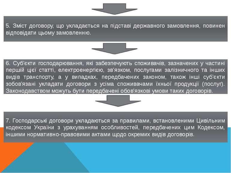 5. Зміст договору, що укладається на підставі державного замовлення, повинен ...