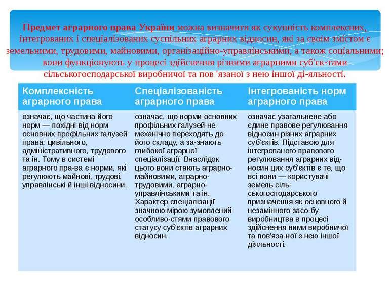 Предмет аграрного права України можна визначити як сукупність комплексних, ін...