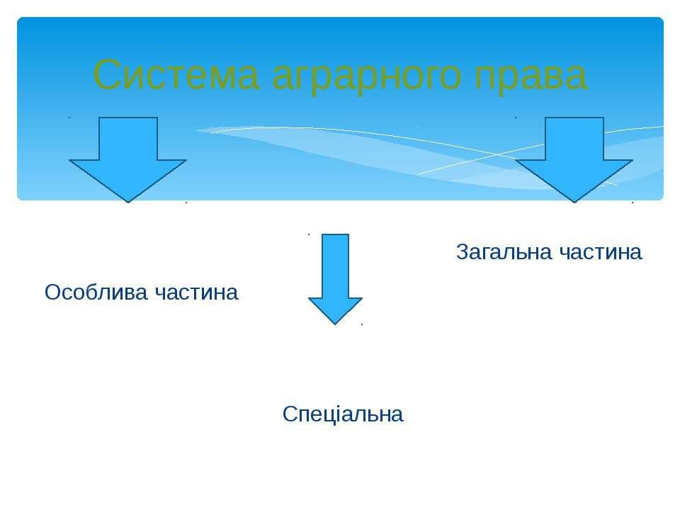 Загальна частина Особлива частина Спеціальна Система аграрного права www.stud...