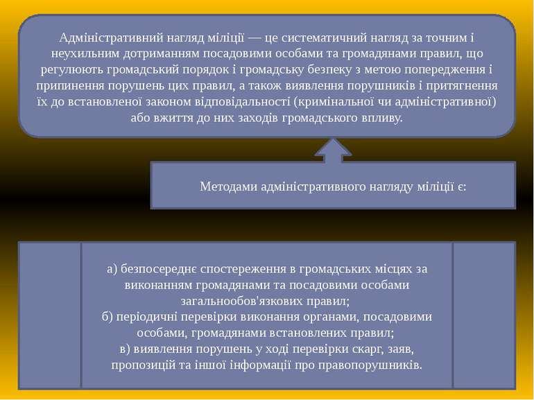 Адміністративний нагляд міліції — це систематичний нагляд за точним і неухиль...