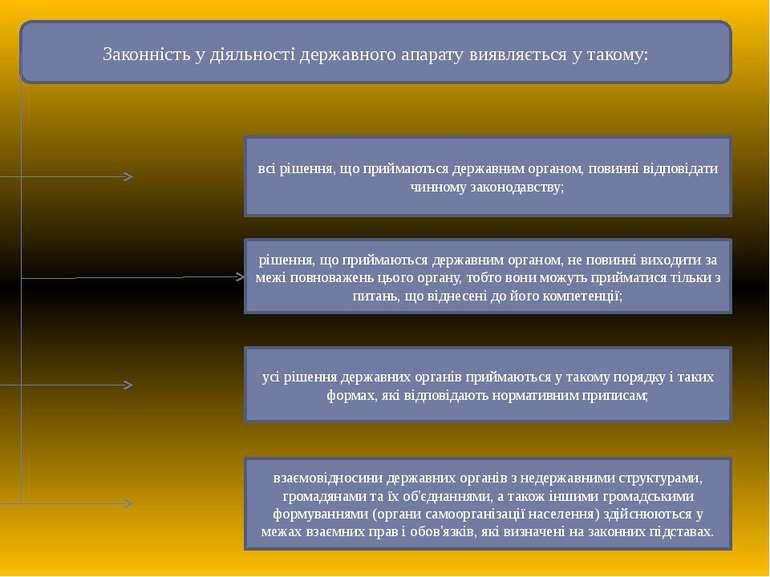 Законність у діяльності державного апарату виявляється у такому: всі рішення,...