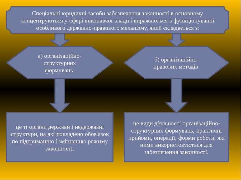Спеціальні юридичні засоби забезпечення законності в основному концентруються...