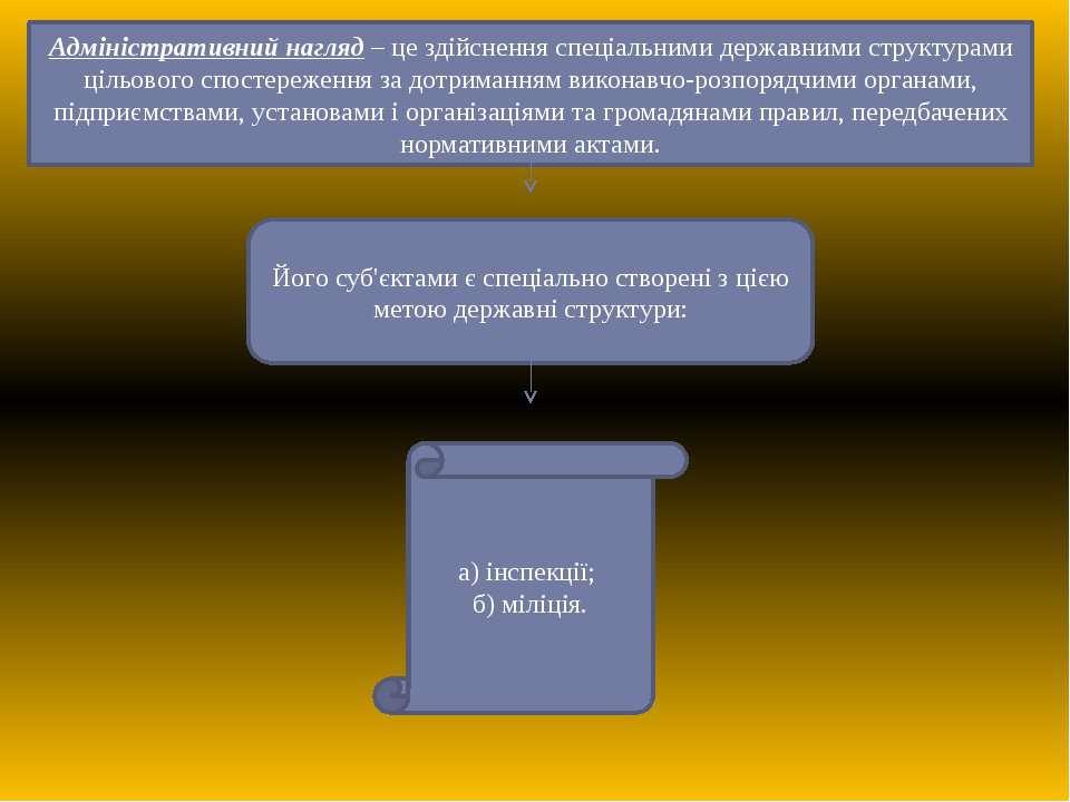 Адміністративний нагляд – це здійснення спеціальними державними структурами ц...