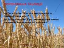 """до Перехідних """"Про ліси комунальної та приватної власності"""" до Закону України..."""