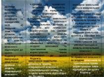 ділянок комунальної власності у власність громадян та юридичних осіб в) надан...