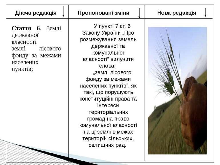 Діюча редакція Пропоновані зміни Нова редакція У пункті 7 ст. 6 Закону Україн...