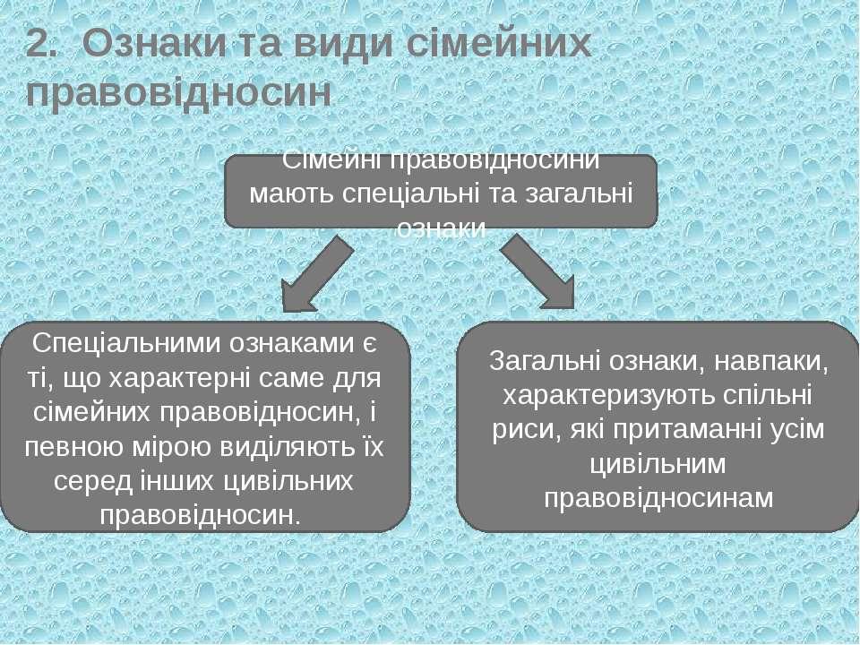 2. Ознаки та види сімейних правовідносин Сімейні правовідносини мають спеціал...