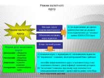 Режим валютного курсу Фіксація курсу національної валюти А) по відношенню до ...