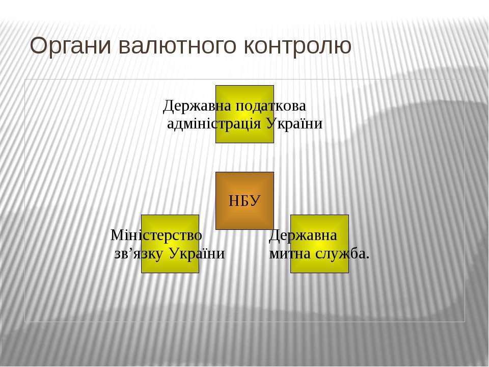 Органи валютного контролю