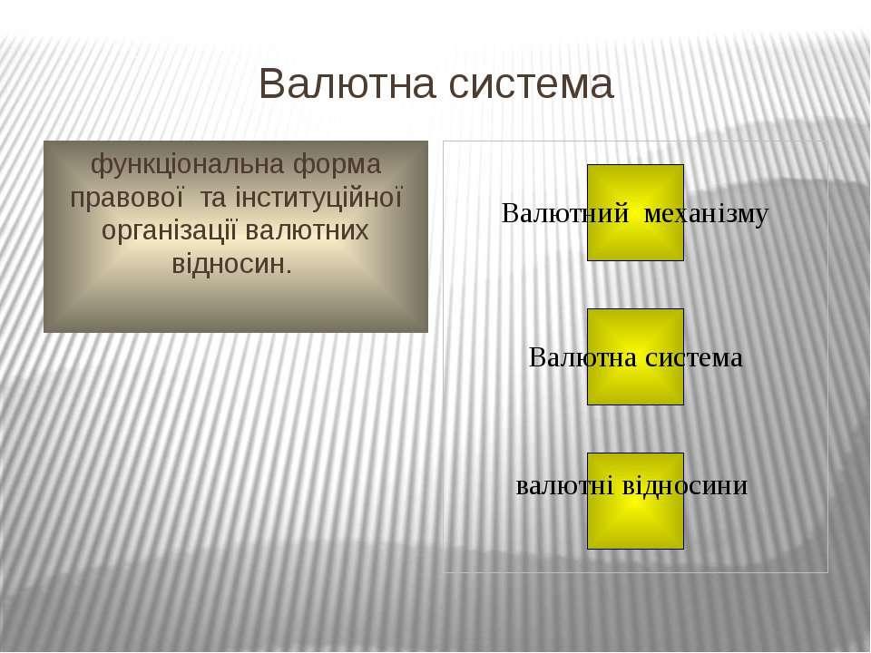 Валютна система функціональна форма правової та інституційної організації вал...