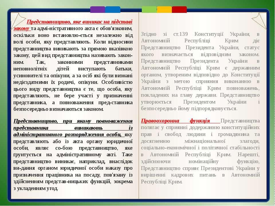 Список використаної літератури: 1. Зобов'язальне право: теорія і практика. На...