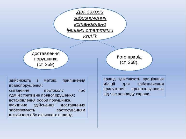 Два заходи забезпечення встановлено іншими статтями КпАП: доставлення порушни...