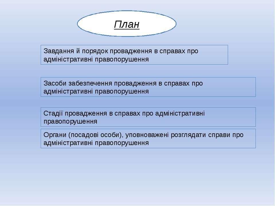 Завдання й порядок провадження в справах про адміністративні правопорушення З...