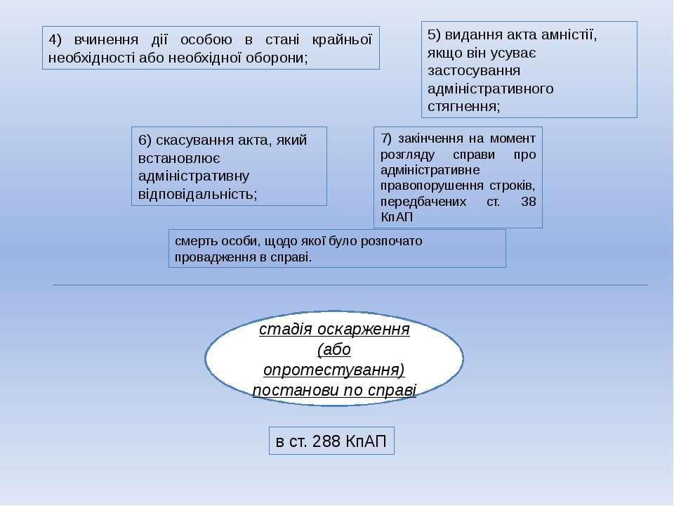4) вчинення дії особою в стані крайньої необхідності або необхідної оборони; ...