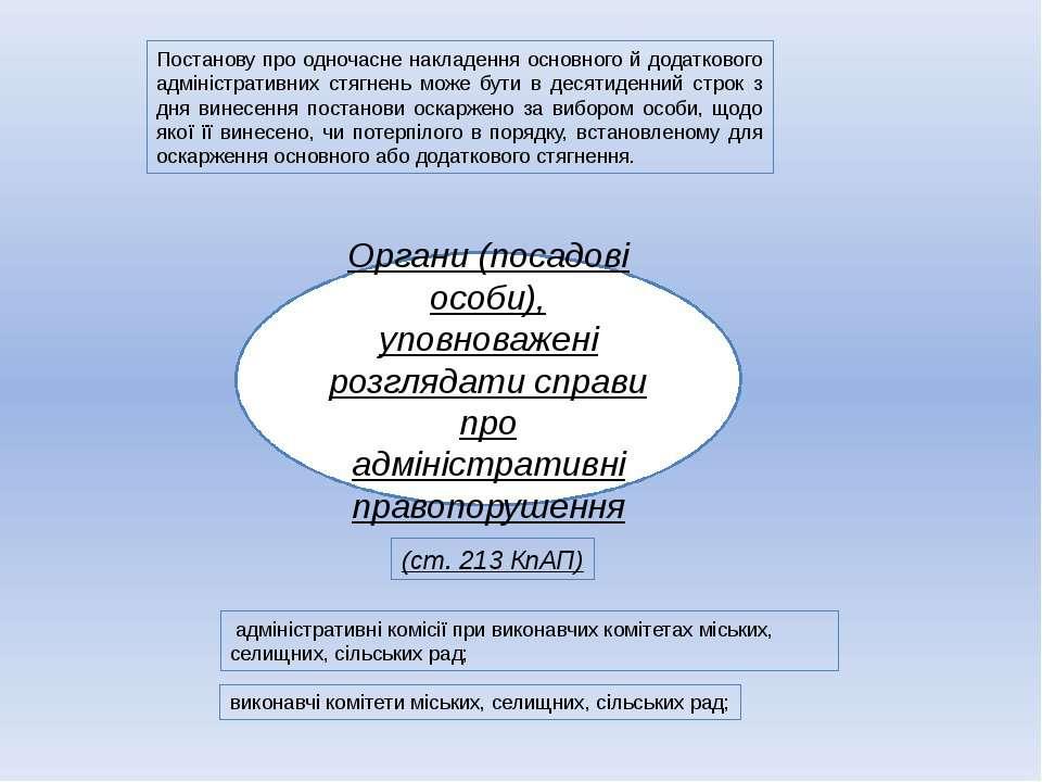 Постанову про одночасне накладення основного й додаткового адміністративних с...