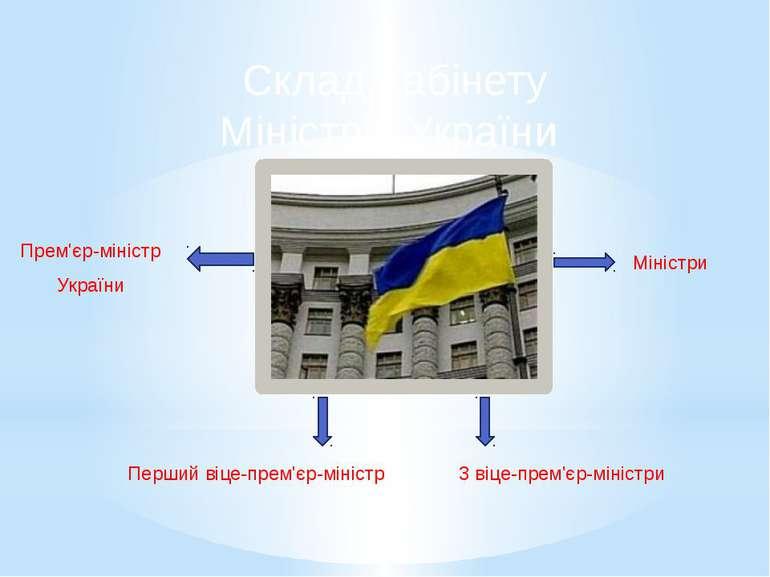 Склад Кабінету Міністрів України Прем'єр-міністр України Перший віце-прем'єр-...