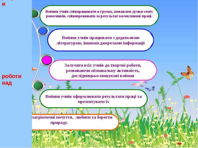Вміння учнів працювати з додатковою літературою, іншими джерелами інформації ...