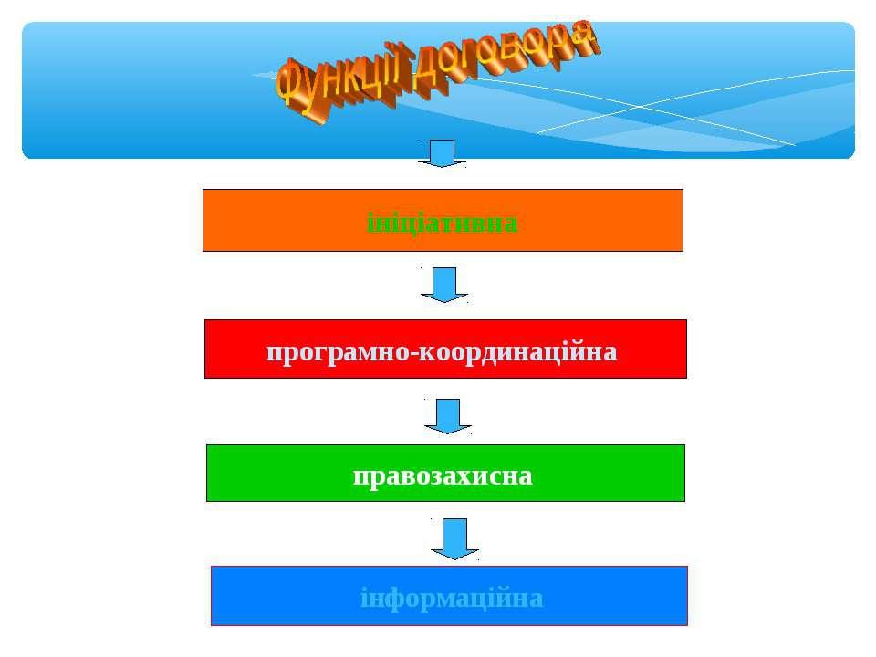 ініціативна програмно-координаційна правозахисна інформаційна