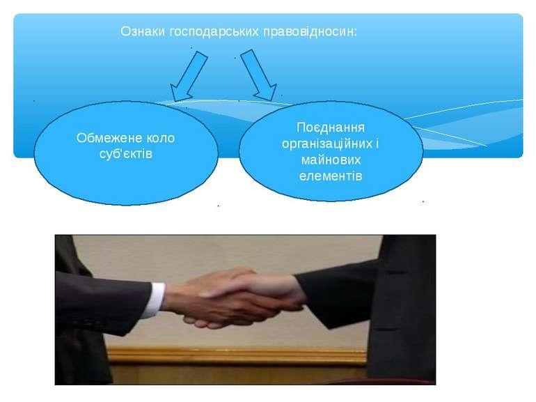 Ознаки господарських правовідносин: Обмежене коло суб'єктів Поєднання організ...