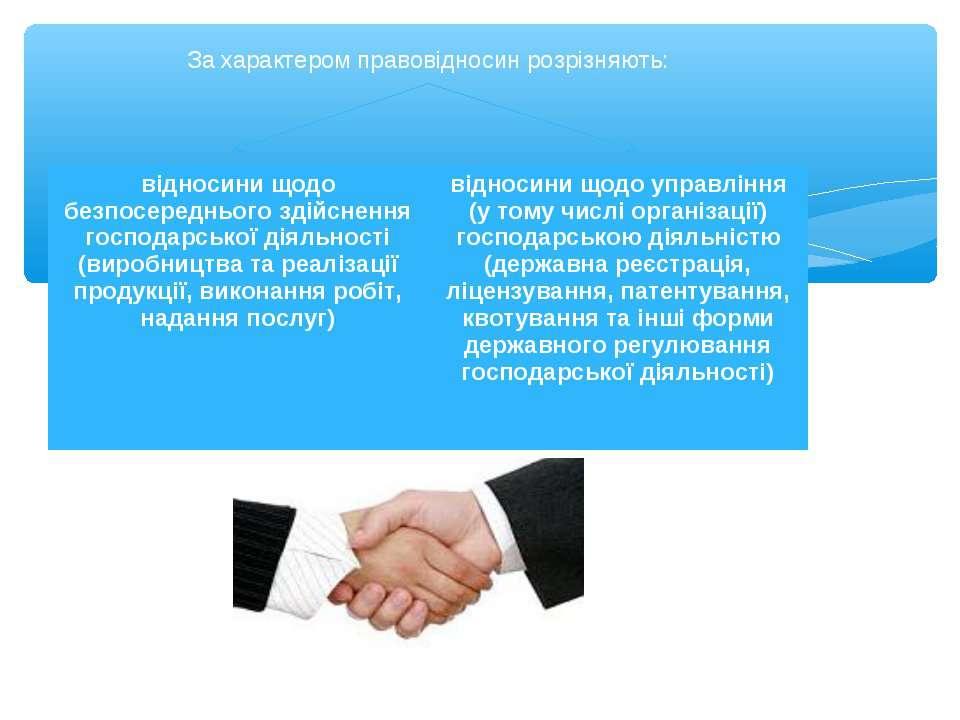 За характером правовідносин розрізняють: відносини щодо безпосереднього здійс...