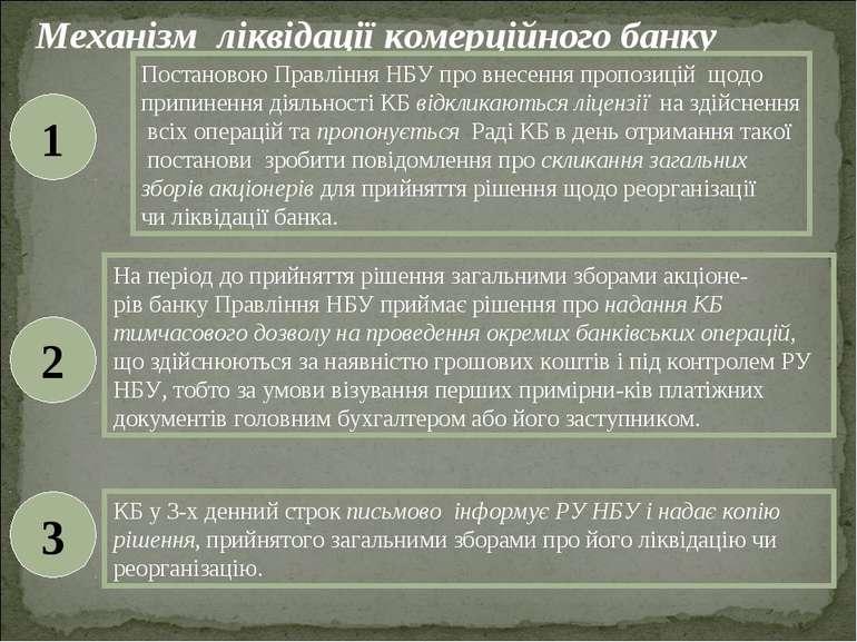 Механізм ліквідації комерційного банку 1 Постановою Правління НБУ про внесенн...
