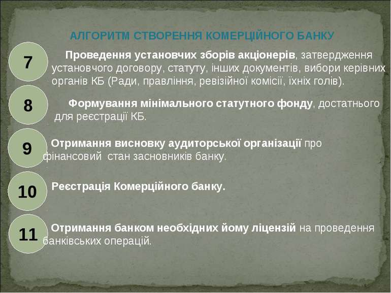 АЛГОРИТМ СТВОРЕННЯ КОМЕРЦІЙНОГО БАНКУ Проведення установчих зборів акціонерів...
