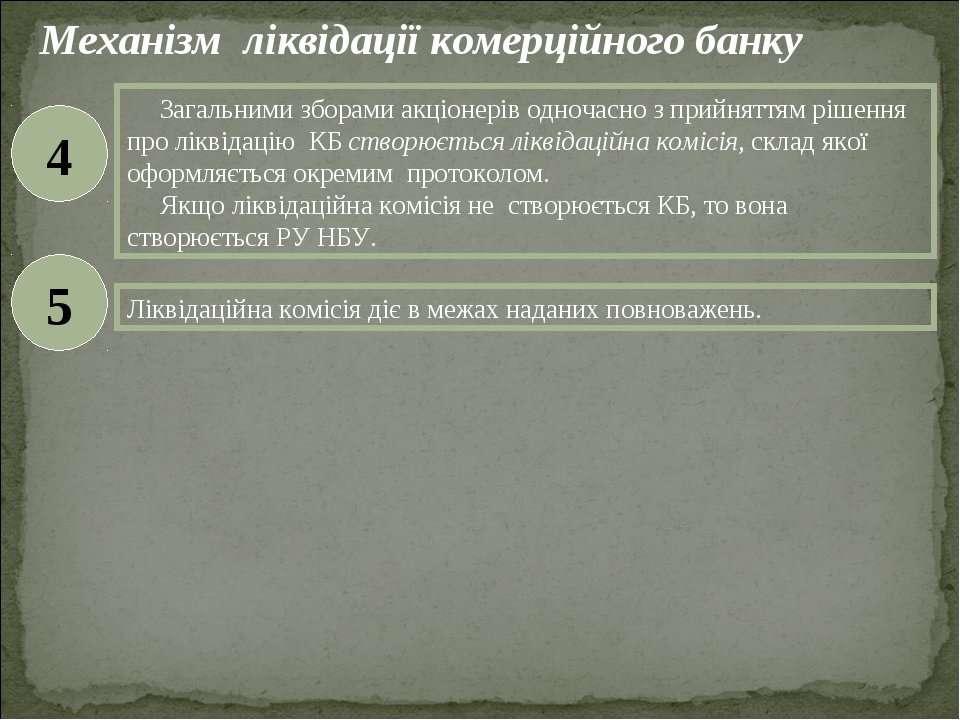 Механізм ліквідації комерційного банку 4 Загальними зборами акціонерів одноча...