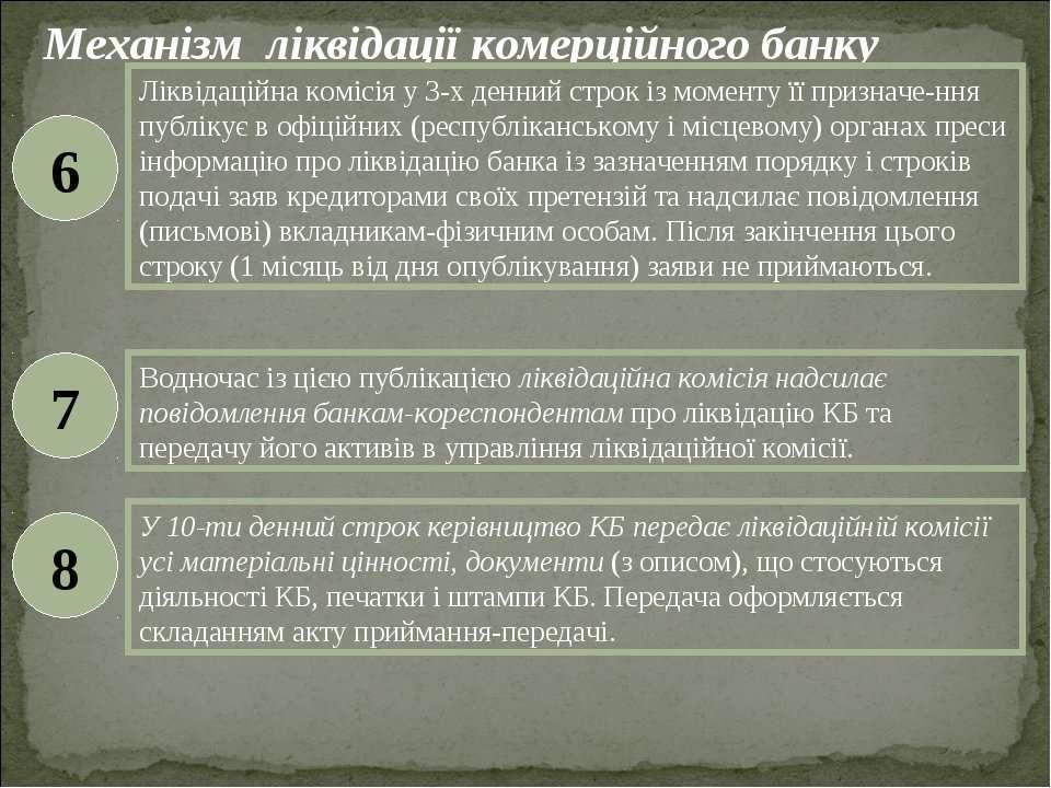 Механізм ліквідації комерційного банку 6 Ліквідаційна комісія у 3-х денний ст...