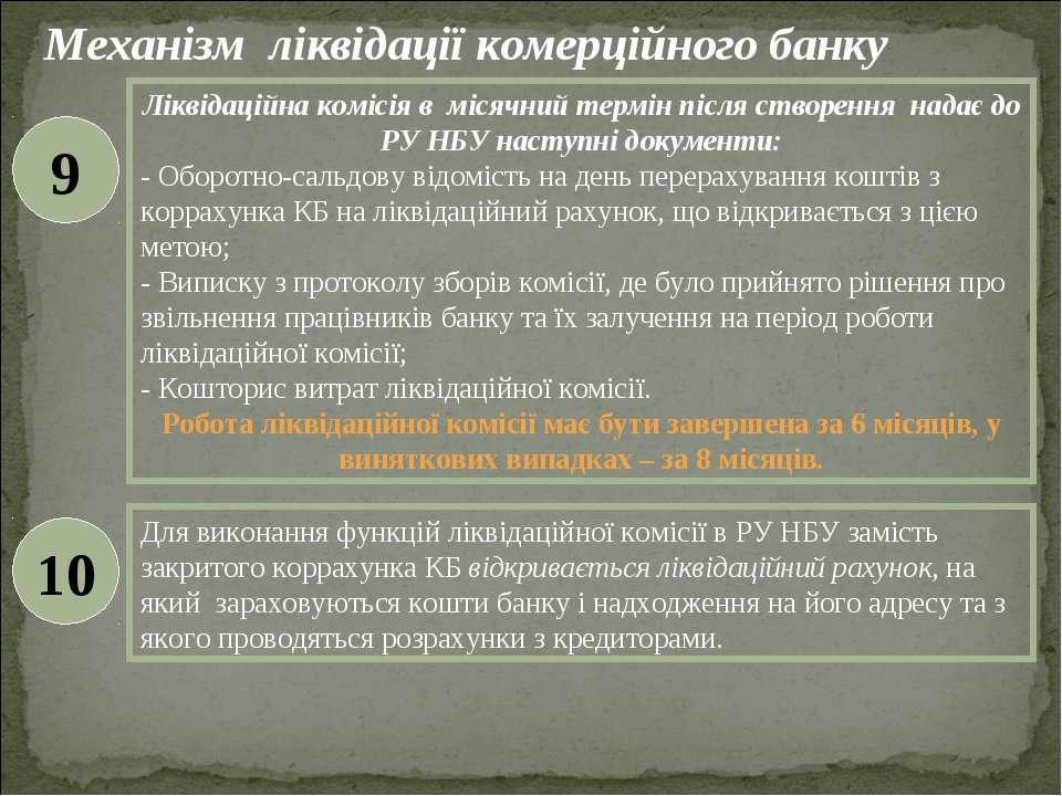 Механізм ліквідації комерційного банку 9 Ліквідаційна комісія в місячний терм...
