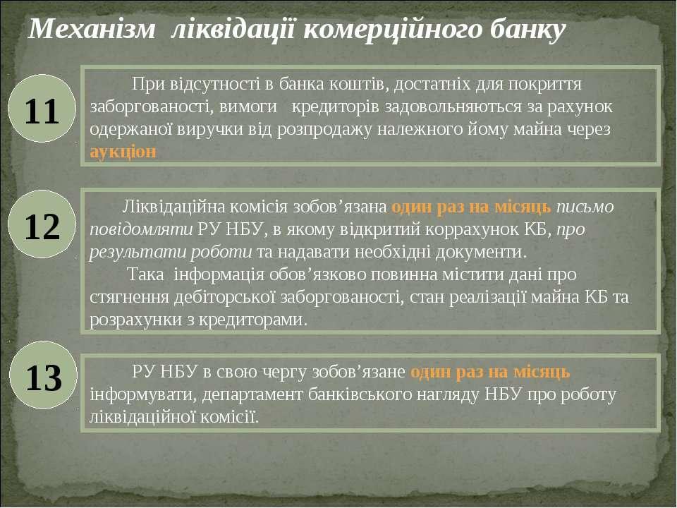 Механізм ліквідації комерційного банку 11 При відсутності в банка коштів, дос...