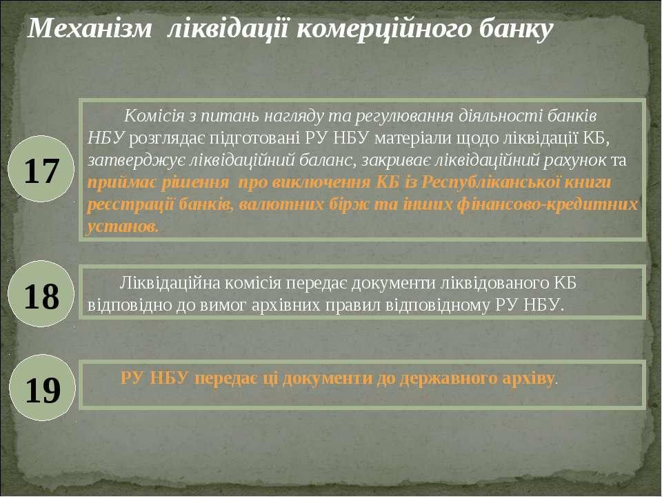 Механізм ліквідації комерційного банку 17 Комісія з питань нагляду та регулюв...