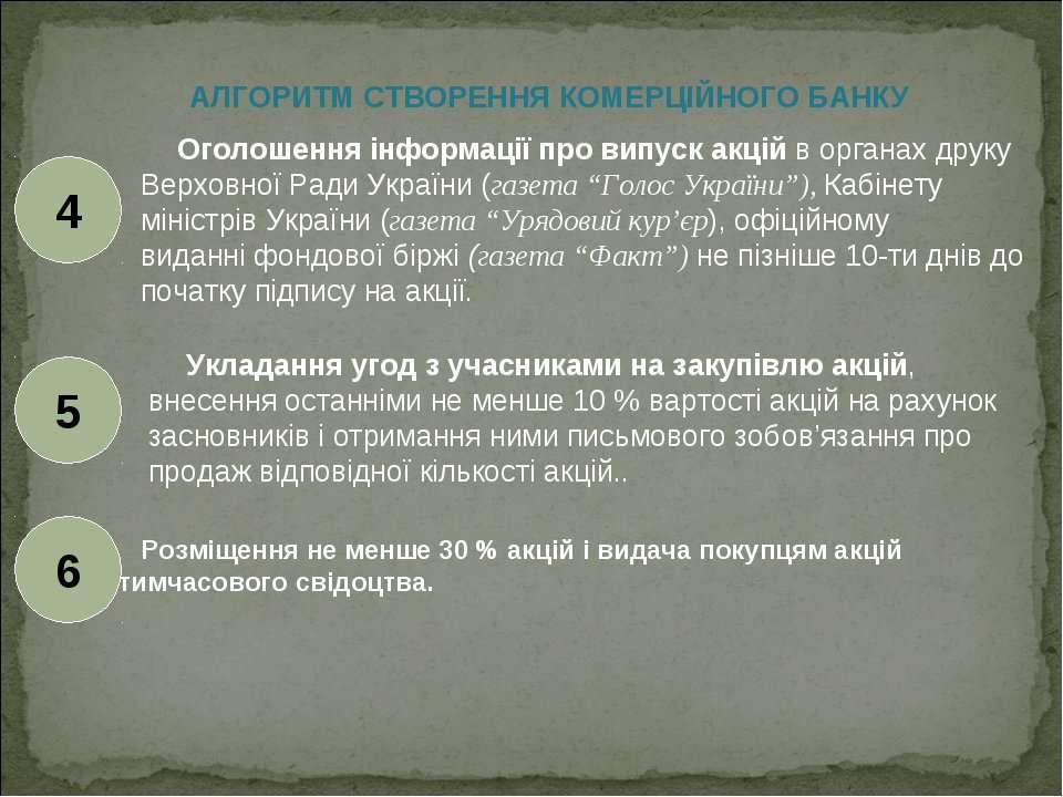 АЛГОРИТМ СТВОРЕННЯ КОМЕРЦІЙНОГО БАНКУ Оголошення інформації про випуск акцій ...