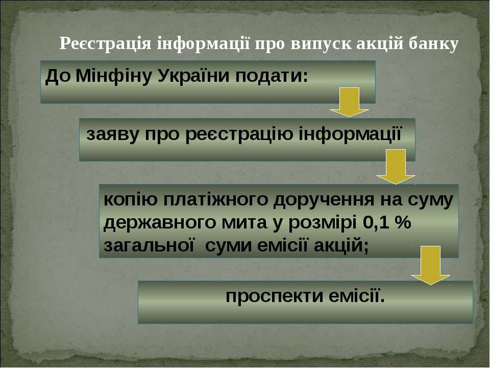 Реєстрація інформації про випуск акцій банку заяву про реєстрацію інформації ...