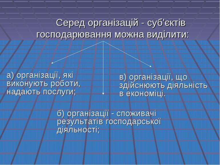 Серед організацій - суб'єктів господарювання можна виділити: а) організації, ...