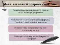Формування навичок сприйняття інформації, співвіднесення її з раніше засвоєно...