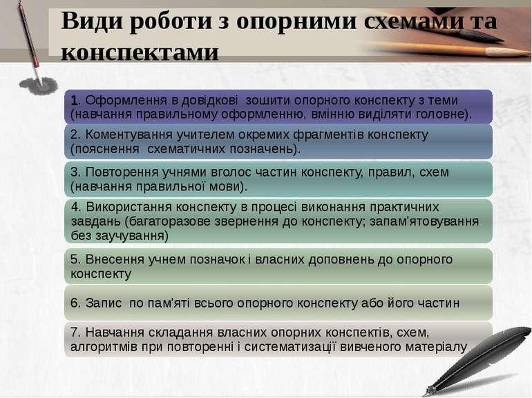 Застосування опорних конспектв на уроках економки