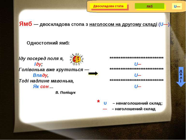 Двоскладова стопа Ямб — двоскладова стопа з наголосом на другому складі (U—)....