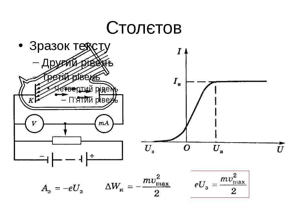 Столєтов