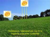 Залежність температури від кута падіння сонячних променів