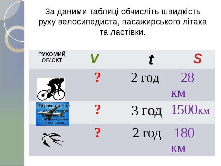 За даними таблиці обчисліть швидкість руху велосипедиста, пасажирського літак...