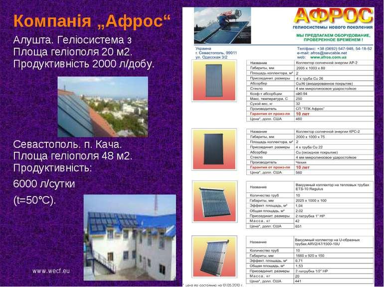 """Компанія """"Афрос"""" Алушта. Геліосистема з Площа геліополя 20 м2. Продуктивність..."""
