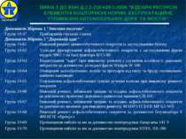 """ЗМІНА 3 ДО ВБН Д.2.2-218-045.1-2006 """"ВІДОМЧІ РЕСУРСНІ ЕЛЕМЕНТНІ КОШТОРИСНІ НО..."""