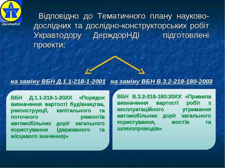 Відповідно до Тематичного плану науково-дослідних та дослідно-конструкторськи...