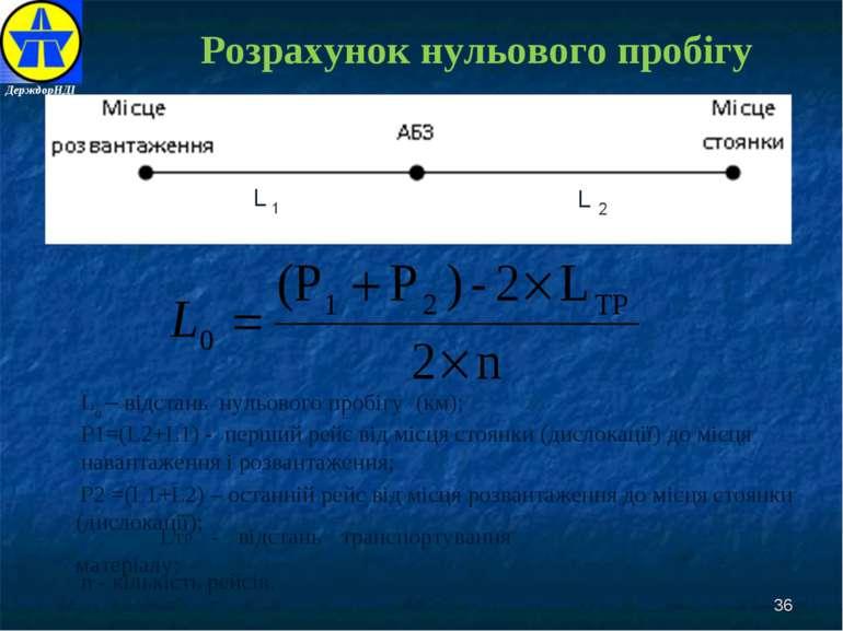 * Розрахунок нульового пробігу Lо – відстань нульового пробігу (км); Р1=(L2+L...