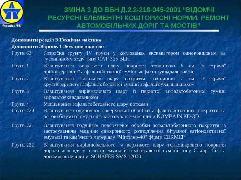 """ЗМІНА 3 ДО ВБН Д.2.2-218-045-2001 """"ВІДОМЧІ РЕСУРСНІ ЕЛЕМЕНТНІ КОШТОРИСНІ НОРМ..."""
