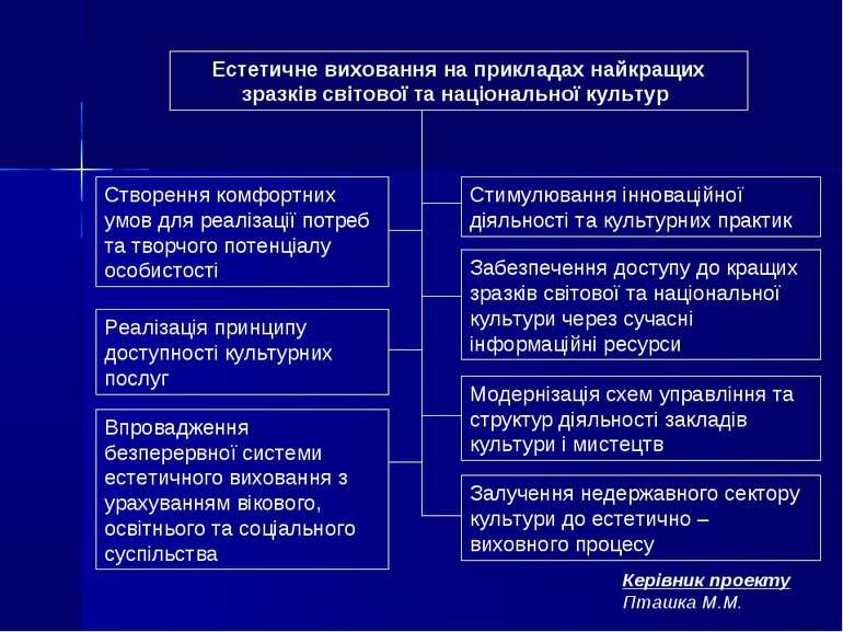 Естетичне виховання на прикладах найкращих зразків світової та національної к...