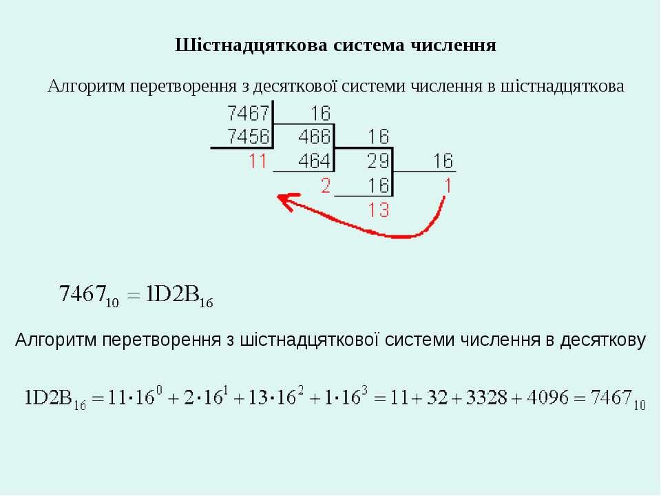 Шістнадцяткова система числення Алгоритм перетворення з десяткової системи чи...