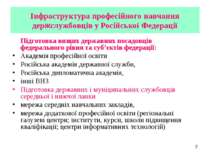 Інфраструктура професійного навчання держслужбовців у Російської Федерації Пі...