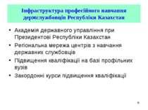 Академія державного управління при Президентові Республіки Казахстан Регіонал...