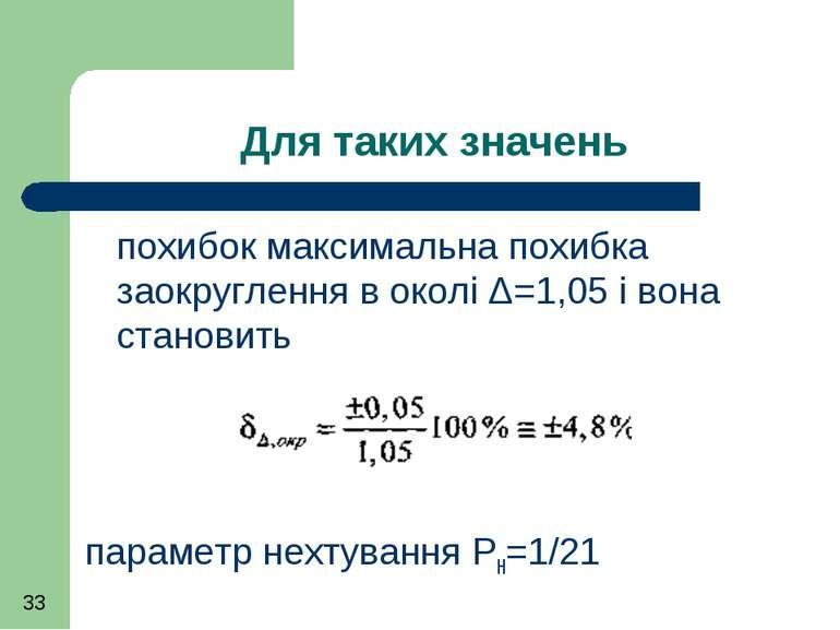 Для таких значень похибок максимальна похибка заокруглення в околі Δ=1,05 і в...